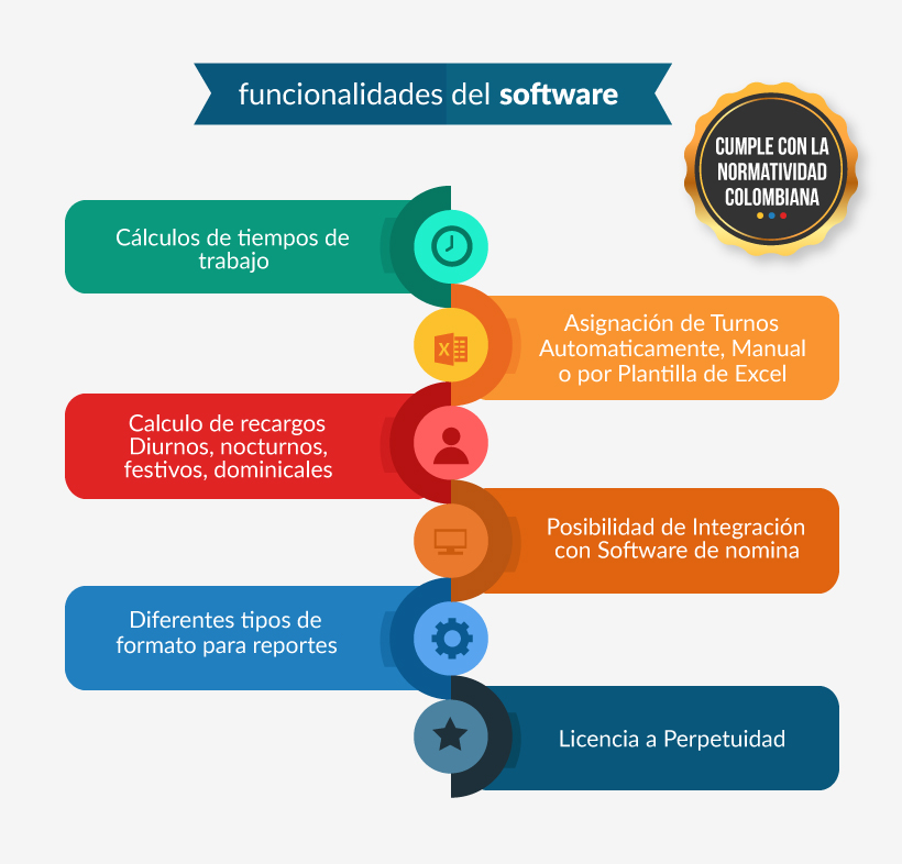 Software liquidacion de turnos de nomina